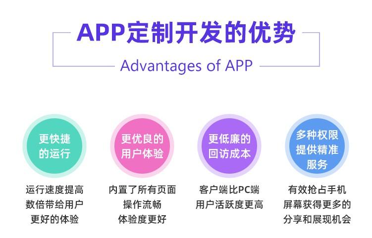 手机APP定制开发物联网设计