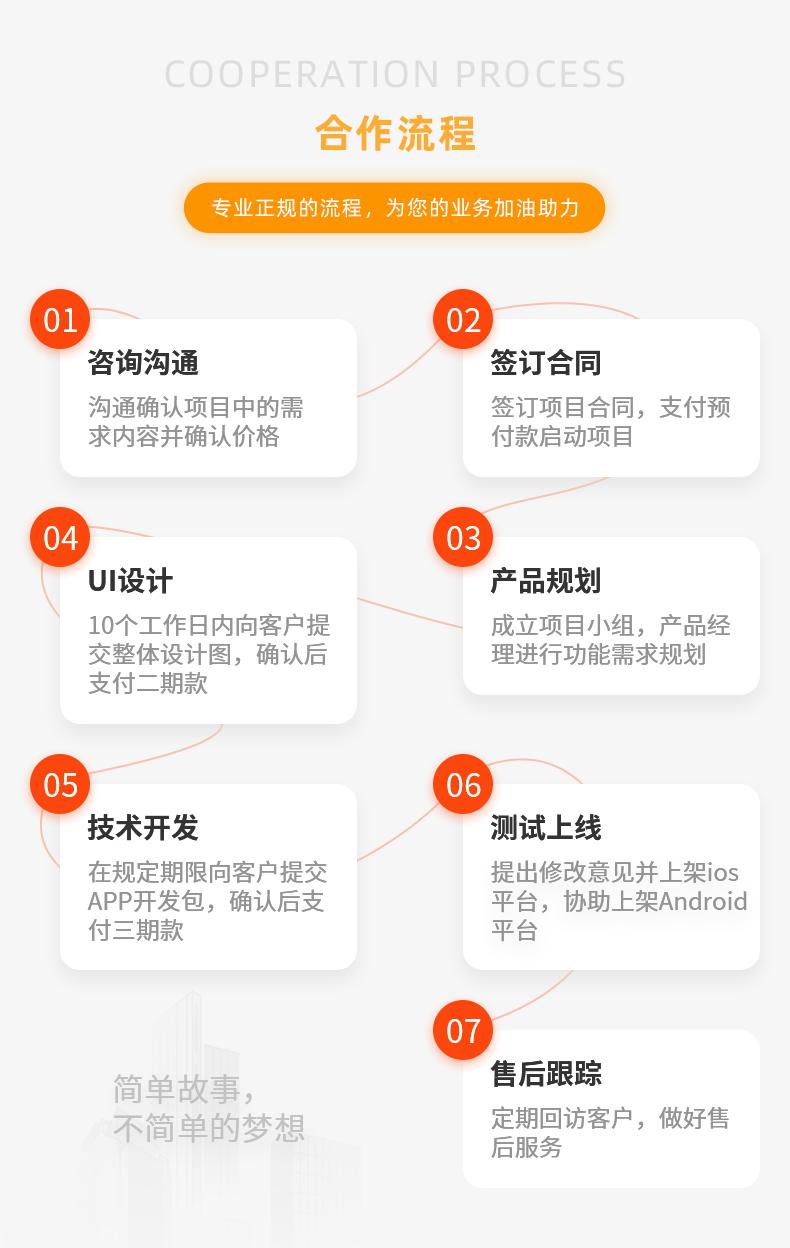 手机APP定制开发物联网设计iOS安卓