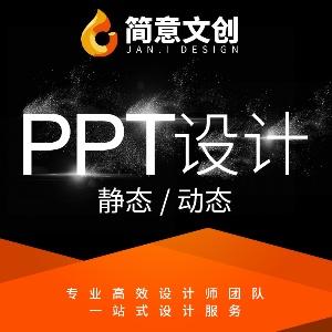 品牌设计PPT设计