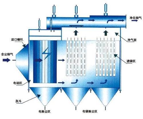 宁海粉碎机除尘器安装 推荐咨询 宁波恒越环保节能科技供应