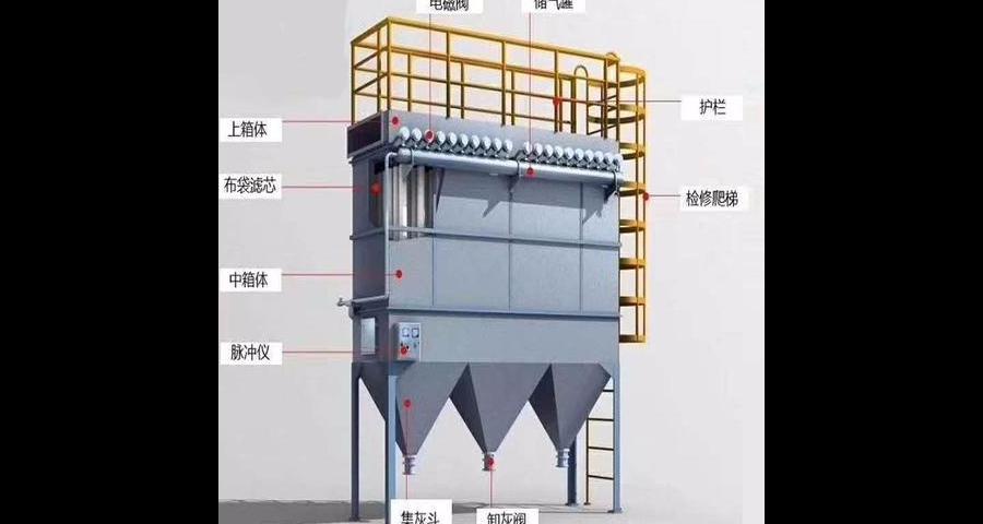 浙江塑粉除尘器生产厂家 推荐咨询 宁波恒越环保节能科技供应