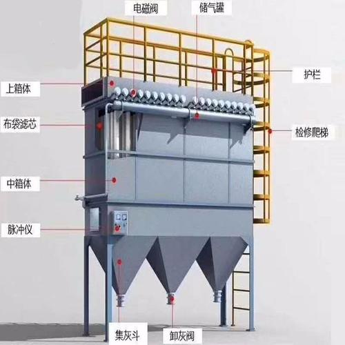 上虞滤筒除尘器工艺 推荐咨询 宁波恒越环保节能科技供应