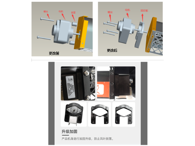 温州25w电梯风扇 推荐咨询 宁波奉化光亚计数器供应
