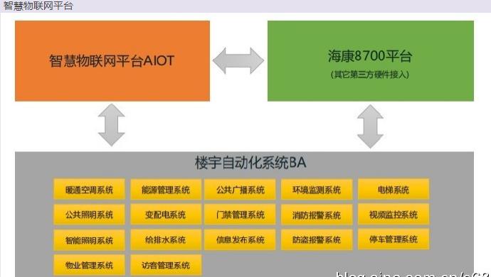 西城区人工智能天之诚装修 和谐共赢「上海文理材料科技供应」