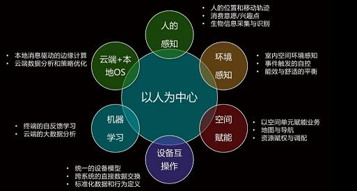 楊浦(pu)區無線天之(zhi)誠系(xi)統 和(he)諧共(gong)贏「上(shang)海文(wen)理材(cai)料科技供(gong)應(ying)」