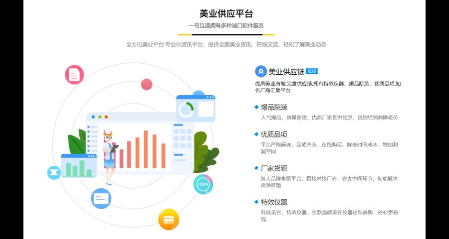汕头美业SaaS系统费用 有口皆碑 广州市找美网科技供应