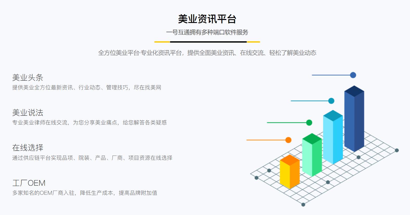 韶关美业SaaS系统作用 广州市找美网科技供应