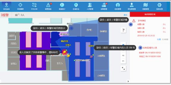 济宁工业互联网人员定位系统数据分析,人员定位
