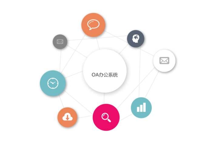 石家庄微信协同办公系统包含哪些方面 和谐共赢「成都万众新业科技供应」