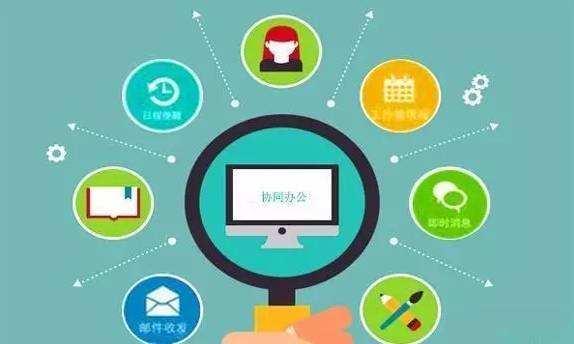 齐齐哈尔协同办公系统搭建步骤 真诚推荐「成都万众新业科技供应」