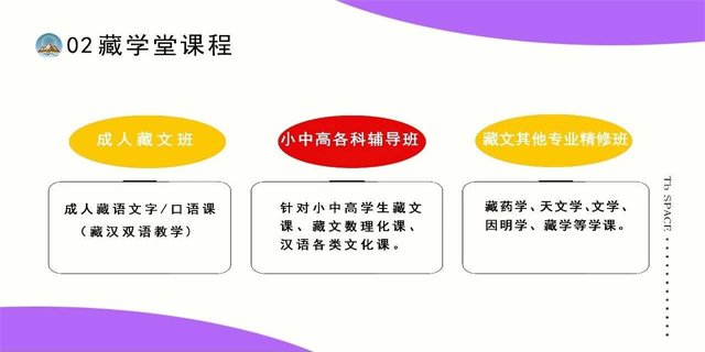 四川省在线学习藏文,学习藏文