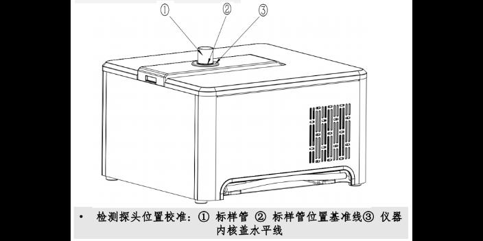 北京低场时域核磁共振弛豫时间