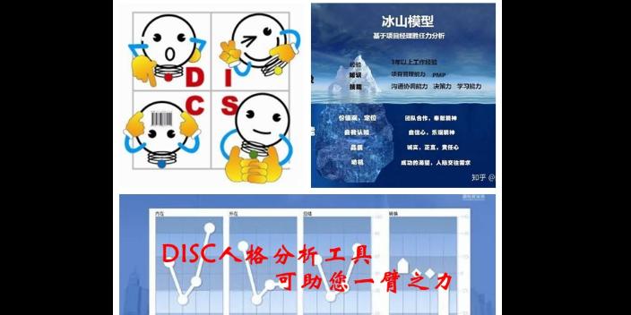 上海发展职业规划咨询 服务为先「南京昆辉企业管理供应」