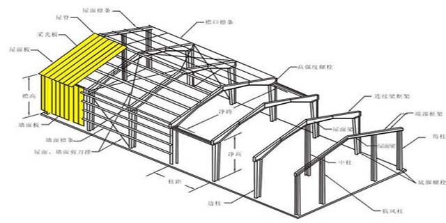 玉树抗震性的钢结构建筑公司,钢结构