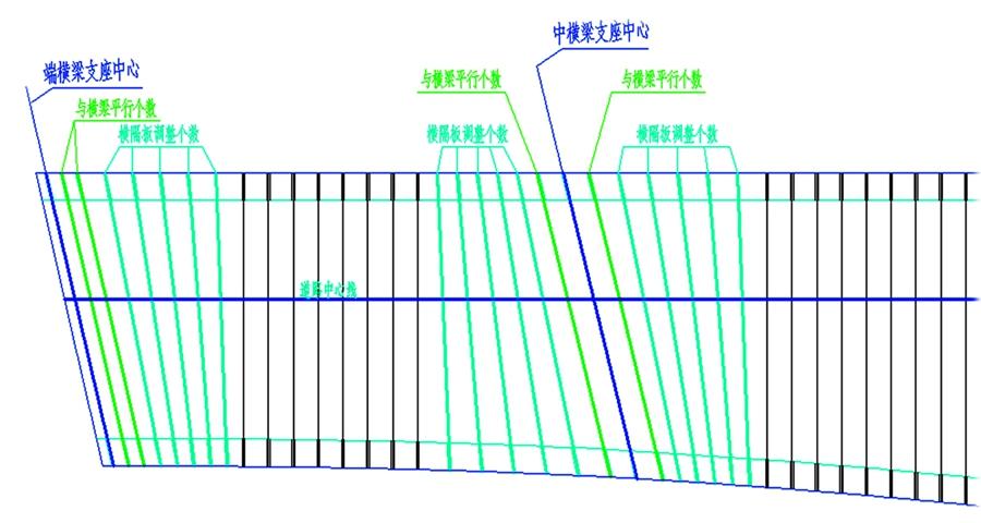 上海叠合梁实用设计哪家好 信息推荐  苏州桥友信息科技供应