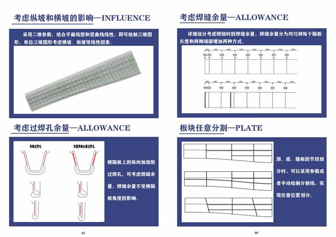 杭州钢箱梁实用设计价格 值得信赖  苏州桥友信息科技供应