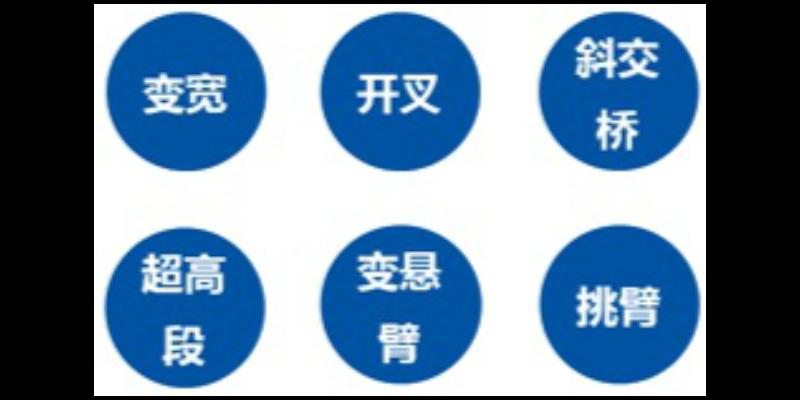 深圳鋼橋深化多少錢 客戶至上  蘇州橋友信息科技供應
