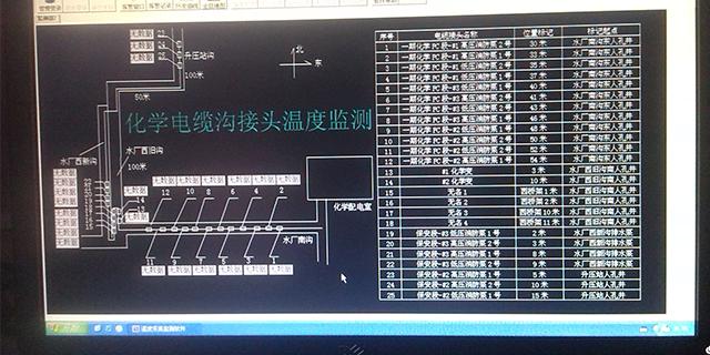 多点电缆头测温价格「山东正瑞电子供应」