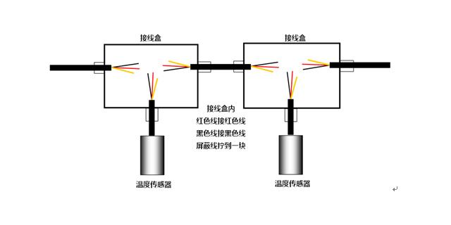 河北低壓電纜測溫批發「山東正瑞電子供應」