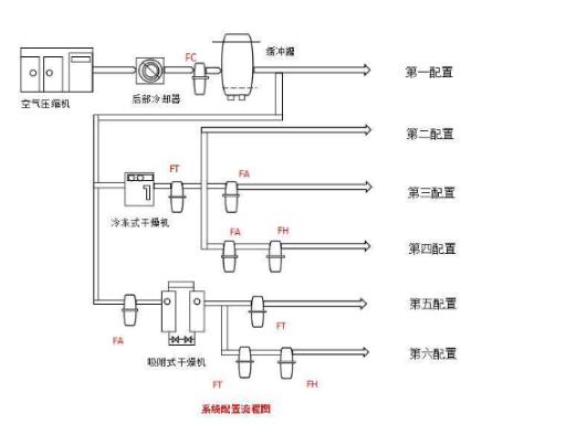 邯郸进口压缩空气过滤器技术指导