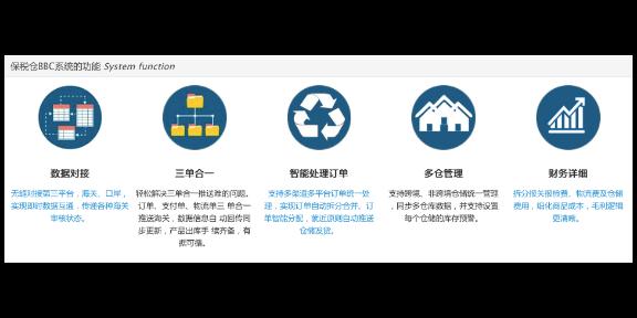 進口清關流程手續公司平臺 和諧共贏 深圳市星麒國際貨運供應