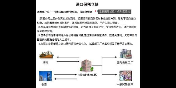 大眾配件進口報關收費標準 和諧共贏 深圳市星麒國際貨運供應