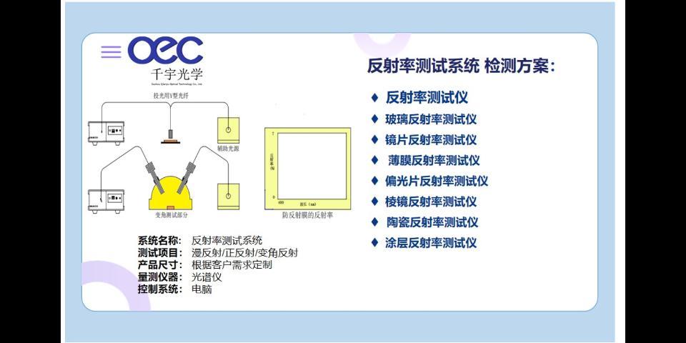 苏州口碑好反射率测试系统 苏州千宇光学科技供应