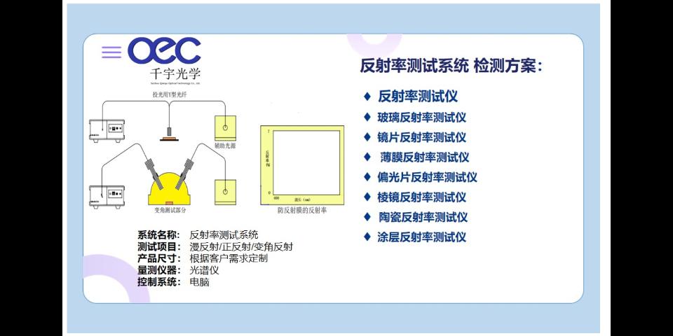 江苏反射率测试系统值得推荐 苏州千宇光学科技供应