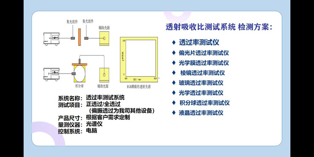 江苏透射吸收比测试系统性价比高 苏州千宇光学科技供应