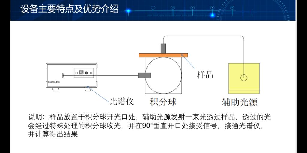江苏销售透射吸收比测试系统 苏州千宇光学科技供应