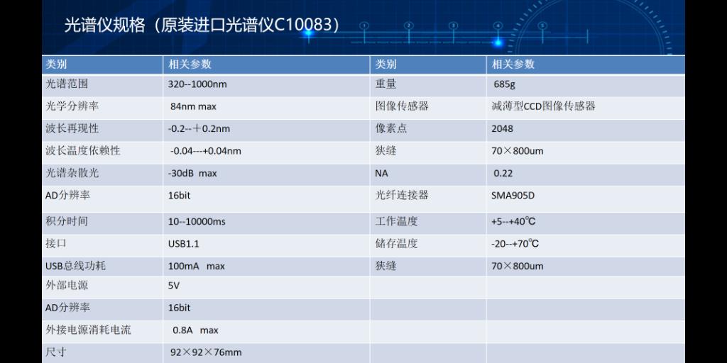 江苏透射吸收比测试系统销售厂家 苏州千宇光学科技供应