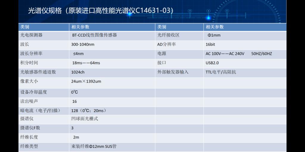 江苏透射吸收比测试系统厂家价格 苏州千宇光学科技供应