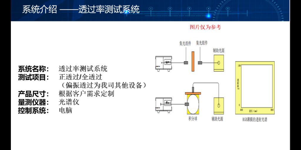 苏州本地透射吸收比测试系统 苏州千宇光学科技供应
