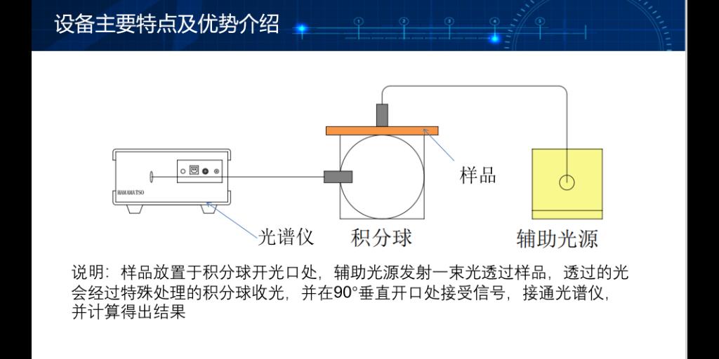 江苏原装透射吸收比测试系统 苏州千宇光学科技供应