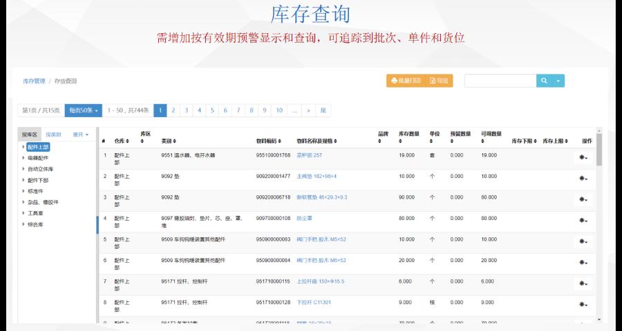 宝山区WMS管理控制系统开发 铸造辉煌 上海申扬计算机科技供应