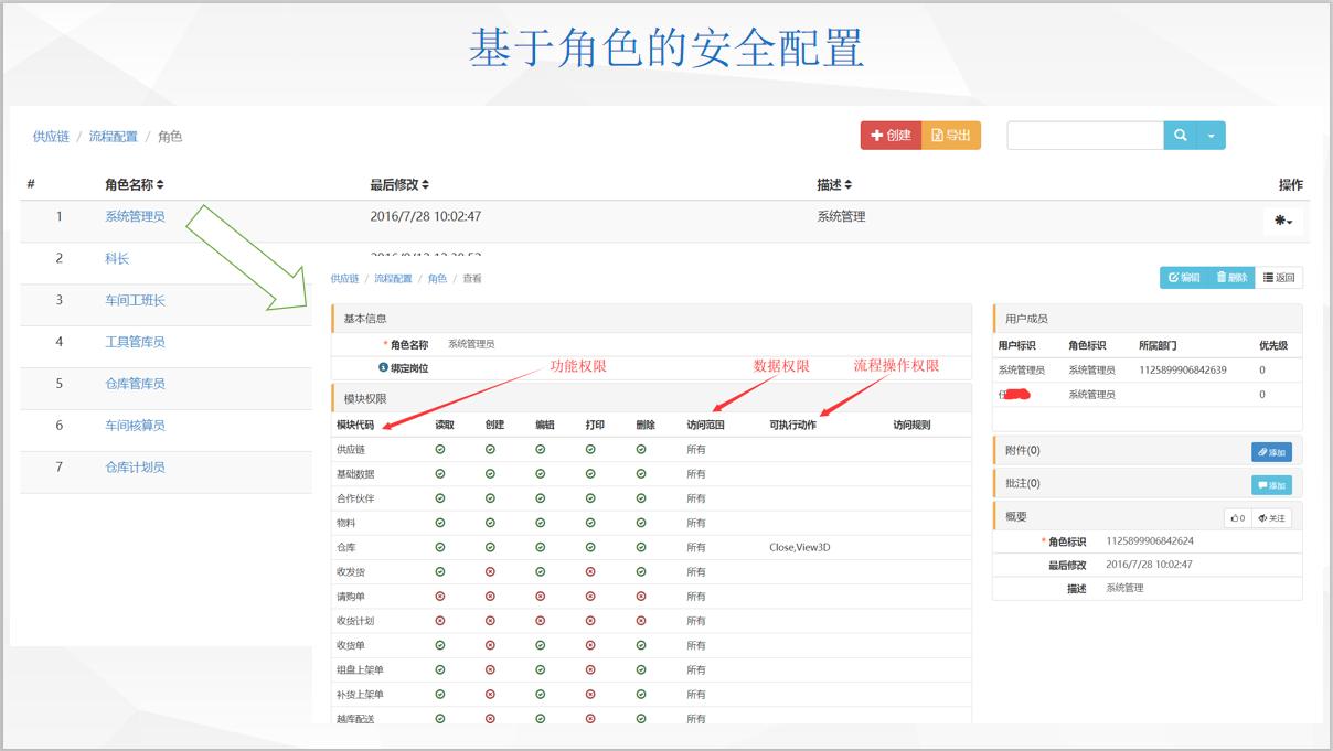 黄山WMCS仓储管理系统平台 服务为先 上海申扬计算机科技供应