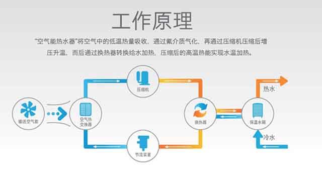 海南州品质空气能厂家价格「青海晓丰新能源科技供应」