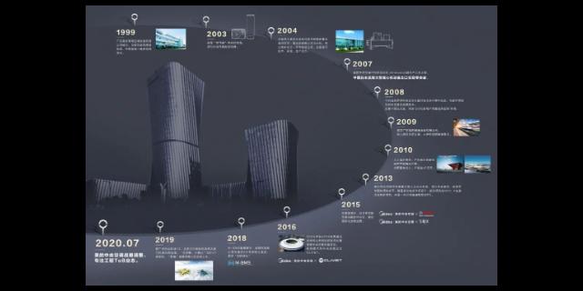 文成美国特灵中央空调代理诚信经营 真诚推荐「浙江广金暖通工程供应」