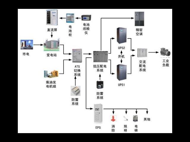 合肥现代化弱电系统常见问题 安徽天博