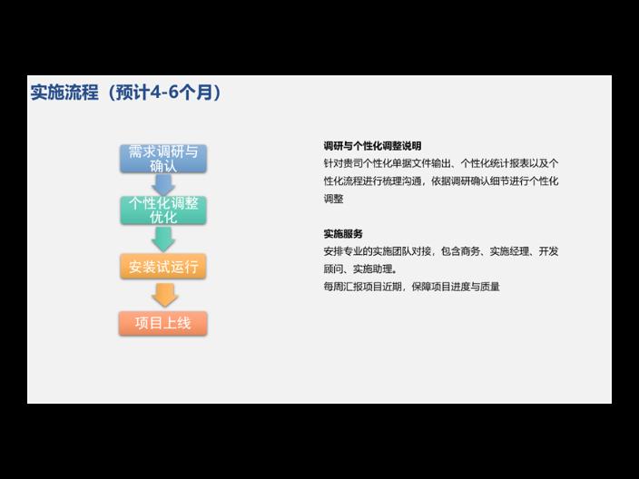 江苏企业服装ERP系统的价格