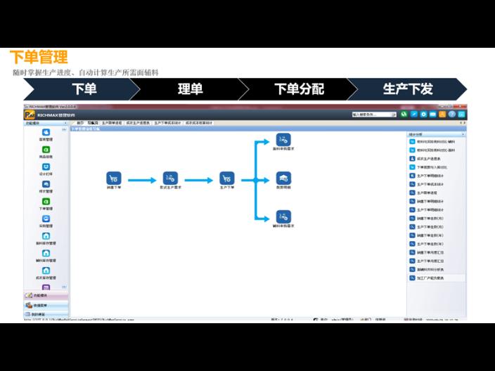 深圳服装生产供应链系统