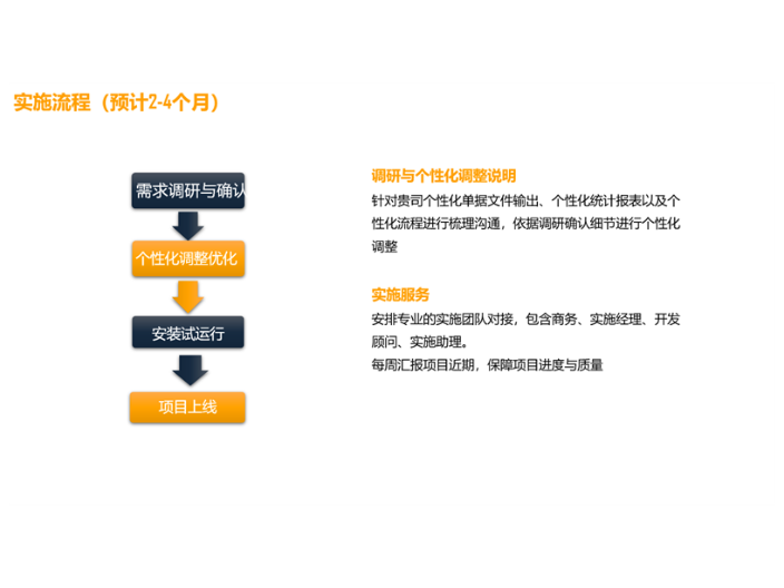 湖南库存外贸软件开发