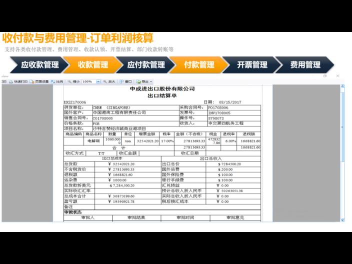 重庆供应商外贸软件行业分析