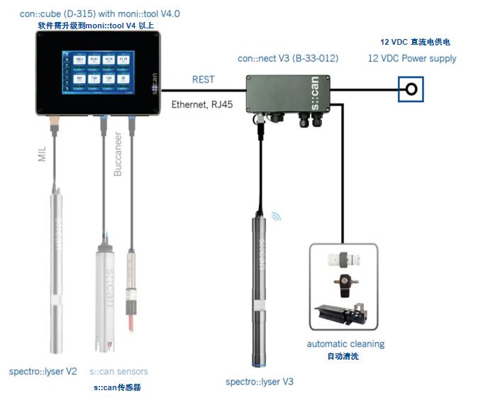 江苏COD在线分析仪服务电话 服务为先 上海艾晟特环保供应