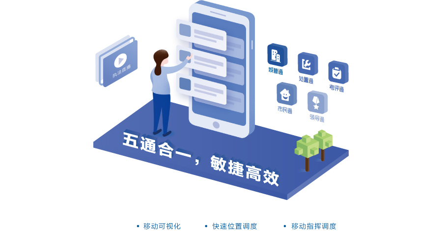 四川智慧数字化城管管理信息系统「安居科技」