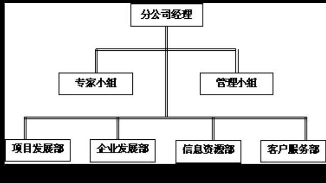 安徽涉密信息系統集成資質工程監理甲乙級資質咨詢貴不貴「上海博爾森企業管理咨詢供應」