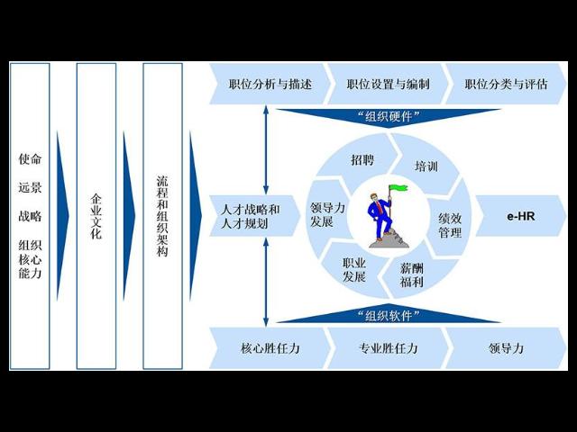 安徽光盤刻錄監控與審計系統咨詢中心