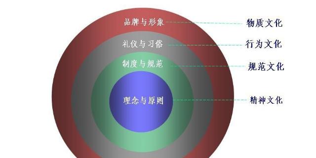 平谷区企业管理有哪些 启迪协信博远科技供应