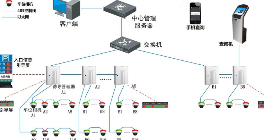徐州車輛收費系統供應商 歡迎咨詢 上海柏文科技供應