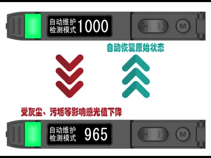 珠海光纤放大器现货供应
